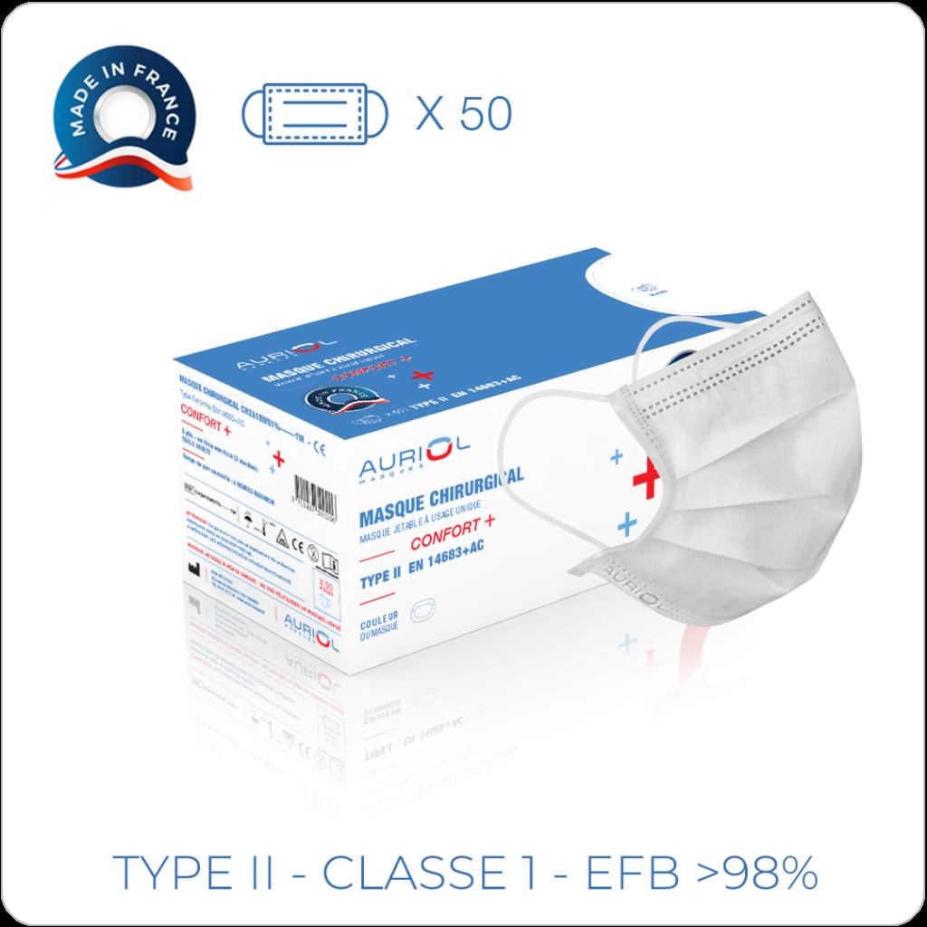 Masque Chirurgical Blanc de Type II - Masques 3 plis jetables Français
